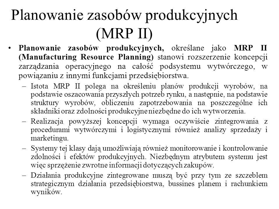 Planowanie zasobów produkcyjnych (MRP II)