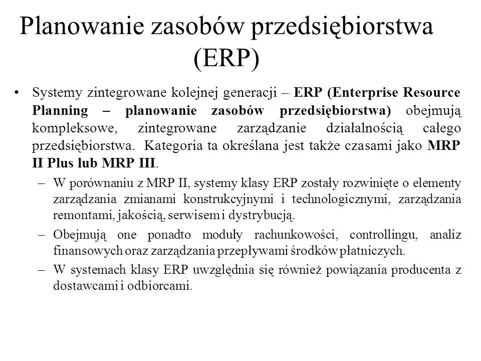 Planowanie zasobów przedsiębiorstwa (ERP)