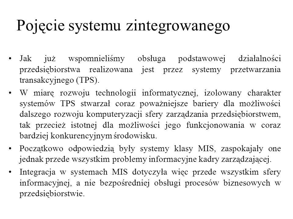 Pojęcie systemu zintegrowanego
