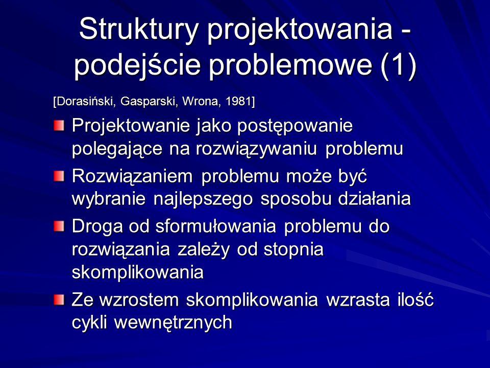 Struktury projektowania - podejście problemowe (1)