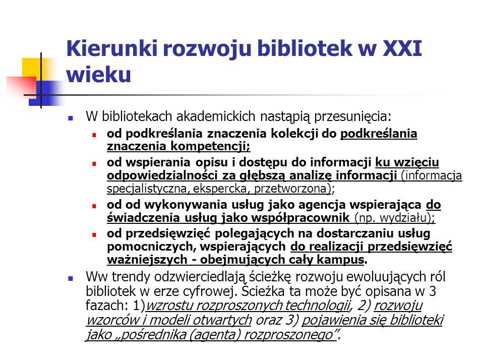 Kierunki rozwoju bibliotek w XXI wieku