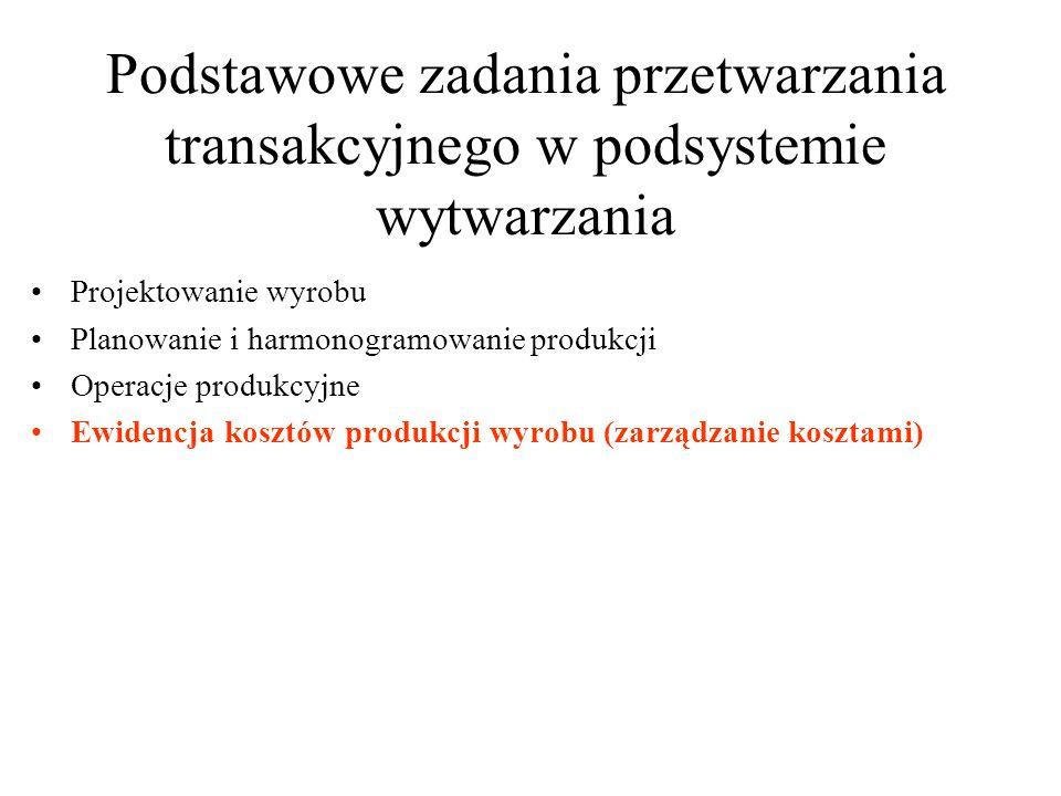 Podstawowe zadania przetwarzania transakcyjnego w podsystemie wytwarzania
