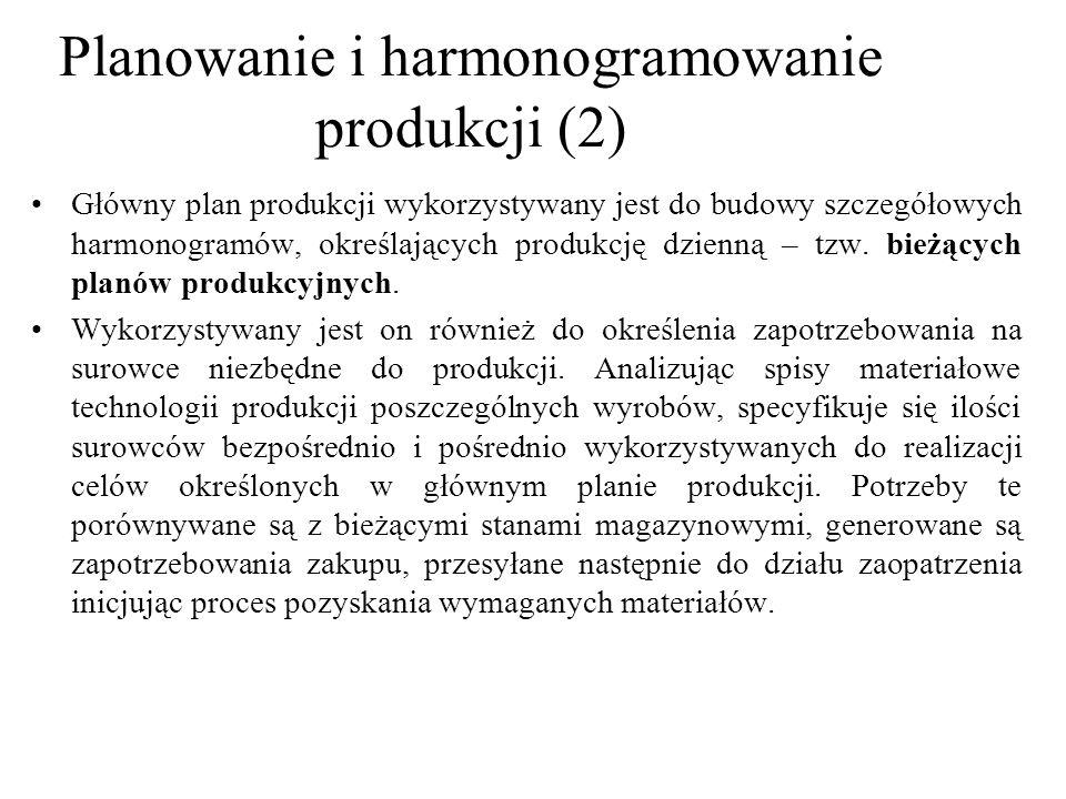 Planowanie i harmonogramowanie produkcji (2)