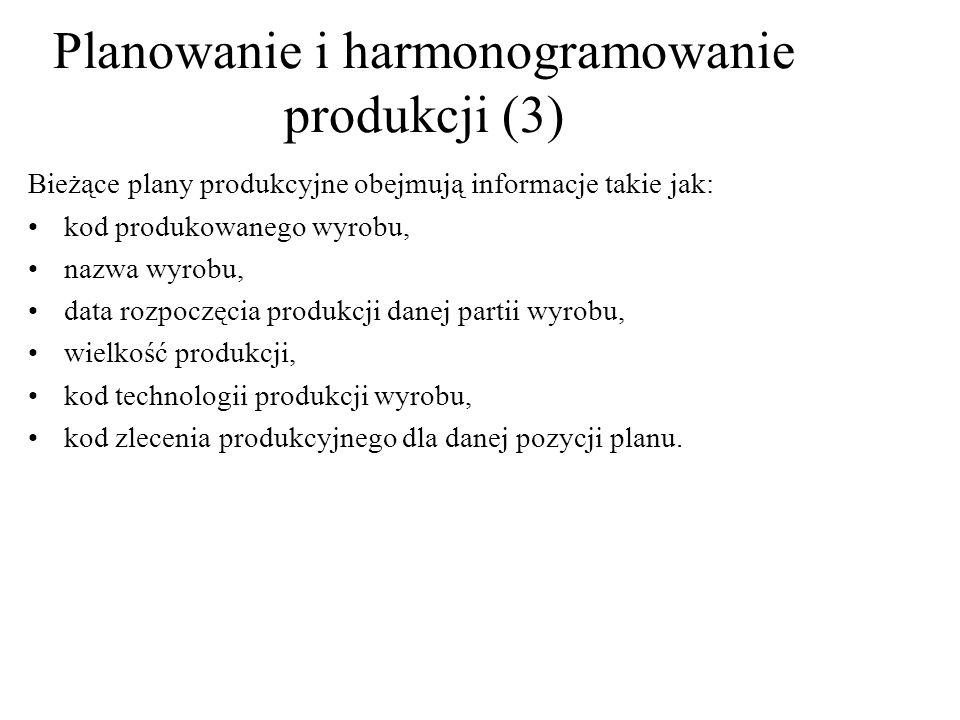 Planowanie i harmonogramowanie produkcji (3)