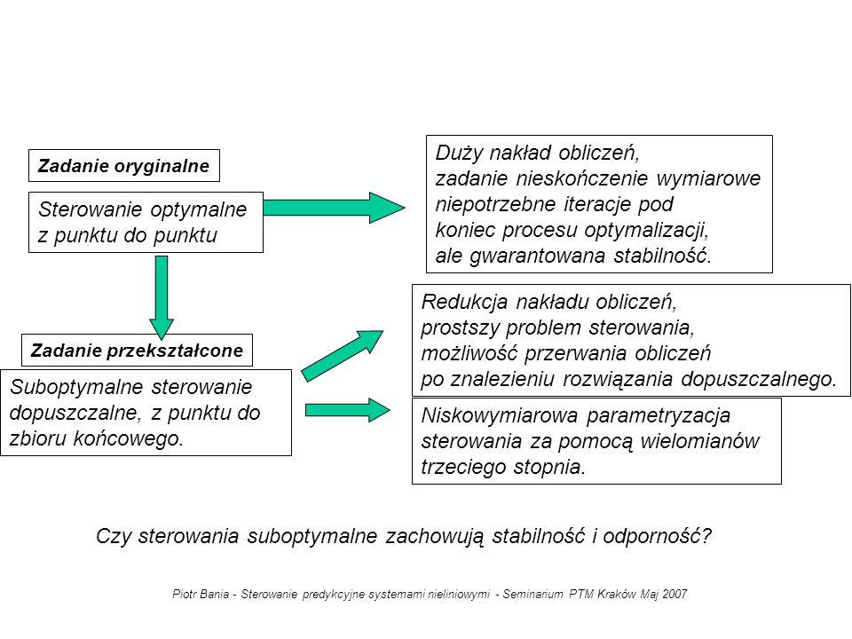 Czy sterowania suboptymalne zachowują stabilność i odporność