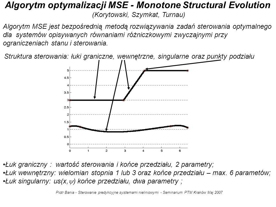 Algorytm optymalizacji MSE - Monotone Structural Evolution