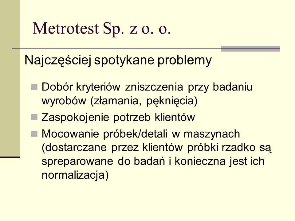 Metrotest Sp. z o. o. Najczęściej spotykane problemy