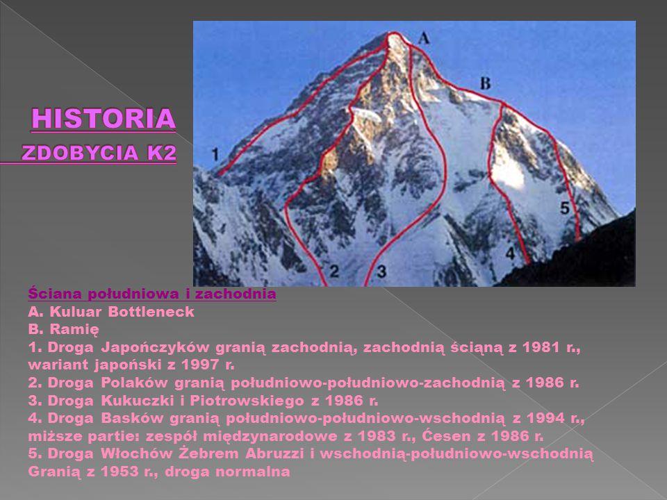 HISTORIA ZDOBYCIA K2