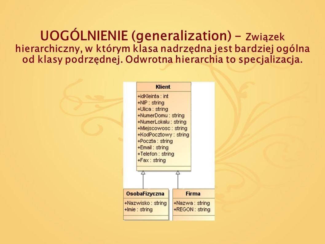 UOGÓLNIENIE (generalization) – Związek hierarchiczny, w którym klasa nadrzędna jest bardziej ogólna od klasy podrzędnej.