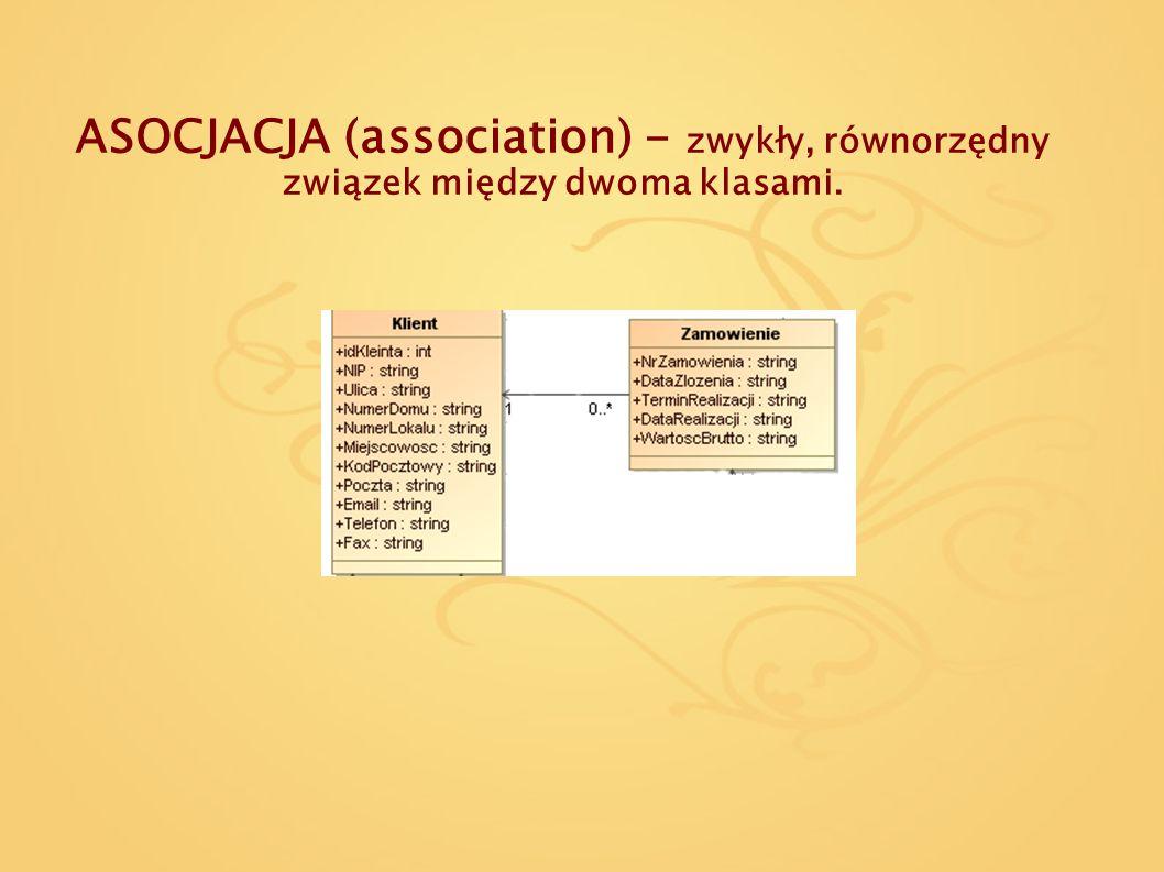 ASOCJACJA (association) - zwykły, równorzędny związek między dwoma klasami.