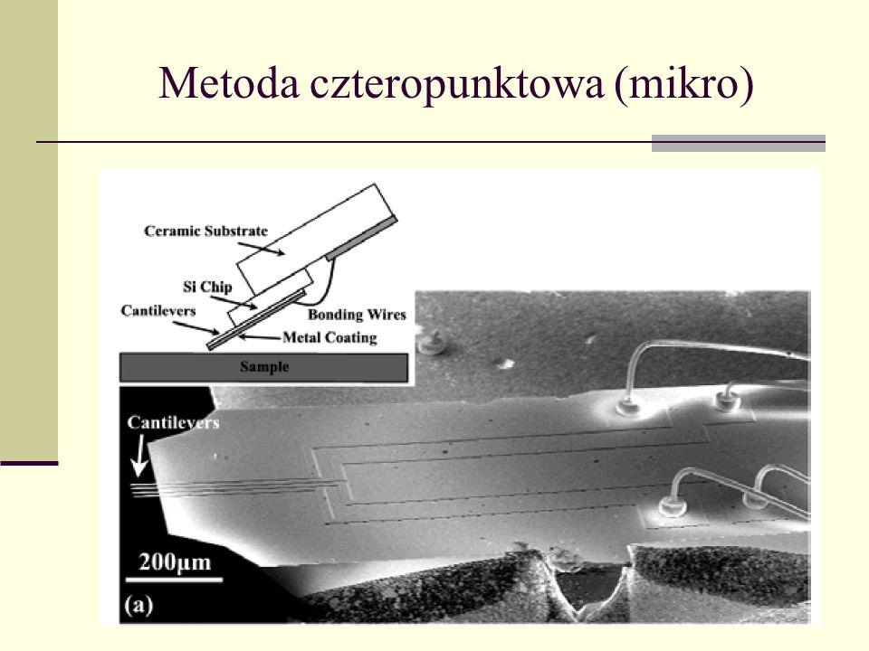 Metoda czteropunktowa (mikro)