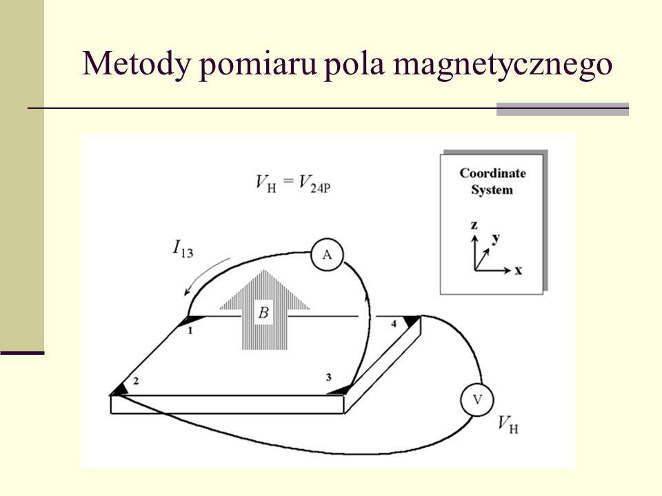 Metody pomiaru pola magnetycznego