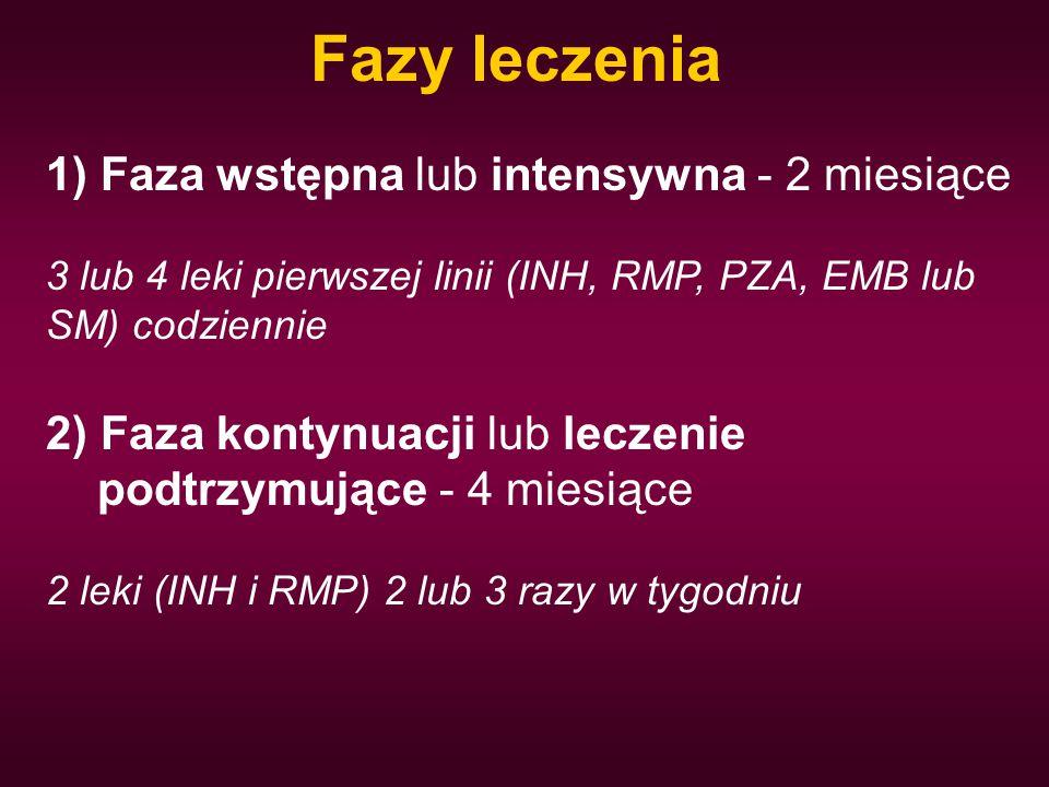 Fazy leczenia 1) Faza wstępna lub intensywna - 2 miesiące