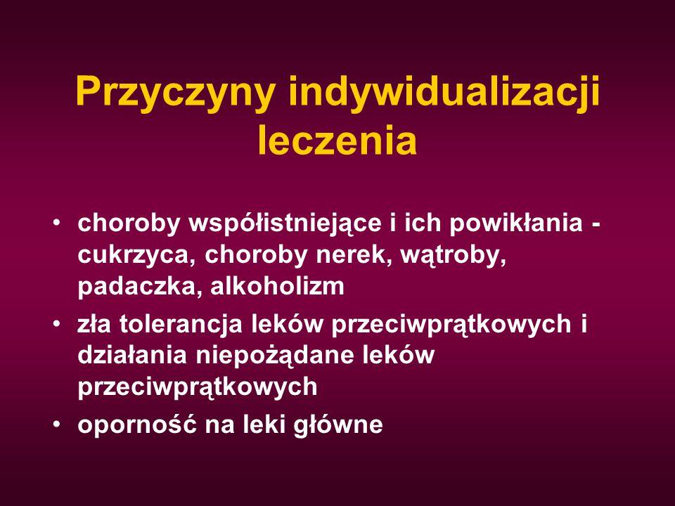 Przyczyny indywidualizacji leczenia