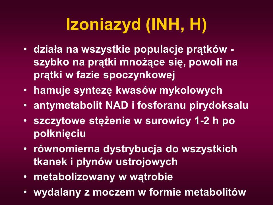 Izoniazyd (INH, H) działa na wszystkie populacje prątków - szybko na prątki mnożące się, powoli na prątki w fazie spoczynkowej.