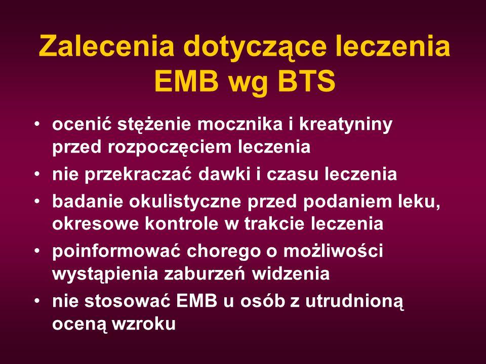 Zalecenia dotyczące leczenia EMB wg BTS