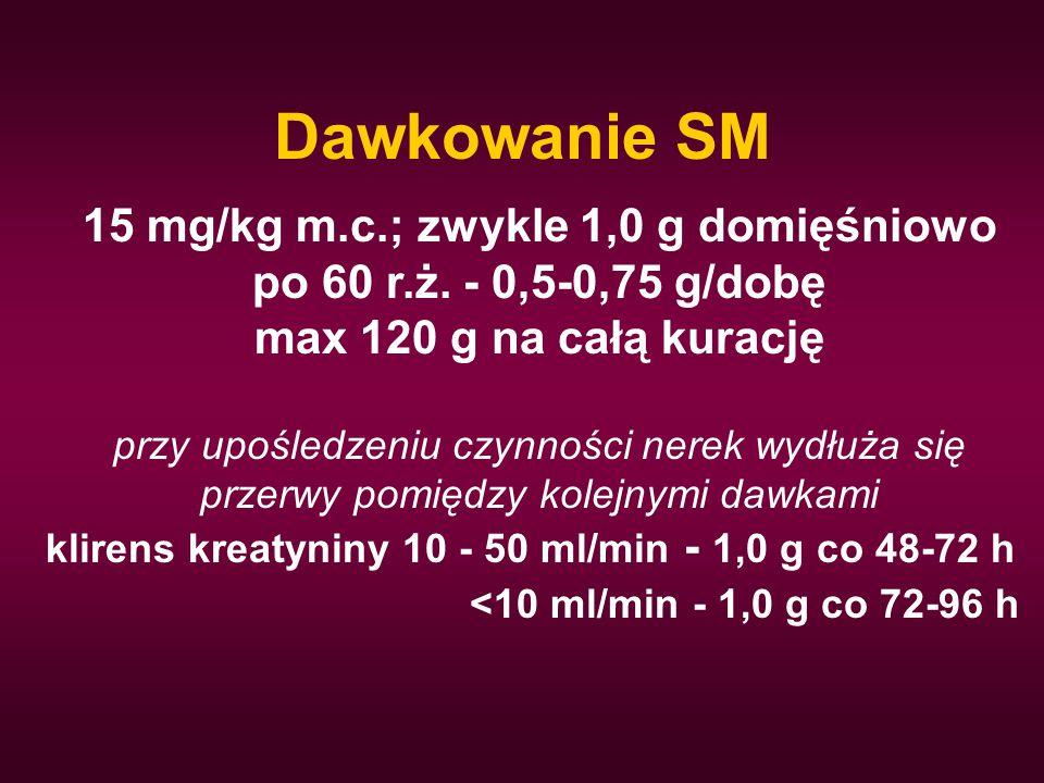 15 mg/kg m.c.; zwykle 1,0 g domięśniowo