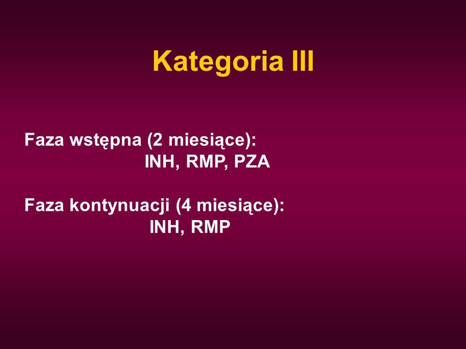 Kategoria III Faza wstępna (2 miesiące): INH, RMP, PZA