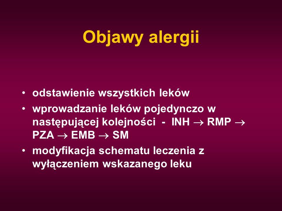 Objawy alergii odstawienie wszystkich leków