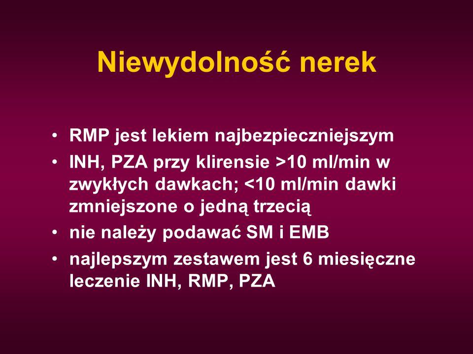 Niewydolność nerek RMP jest lekiem najbezpieczniejszym