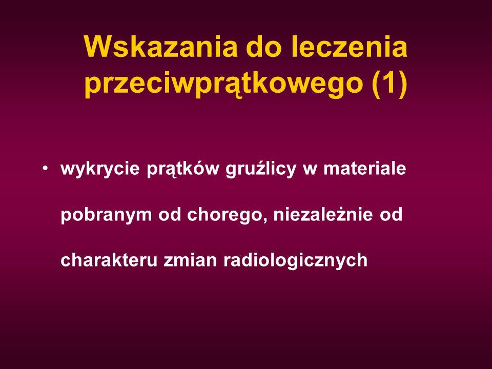 Wskazania do leczenia przeciwprątkowego (1)