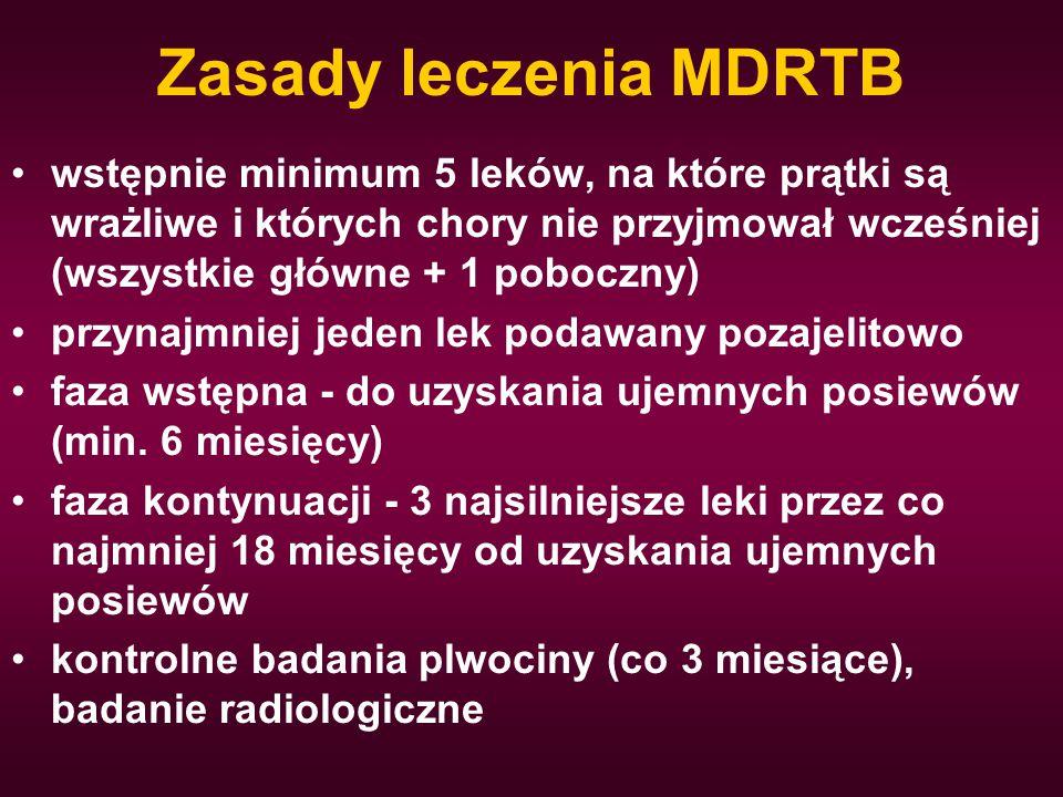 Zasady leczenia MDRTB wstępnie minimum 5 leków, na które prątki są wrażliwe i których chory nie przyjmował wcześniej (wszystkie główne + 1 poboczny)