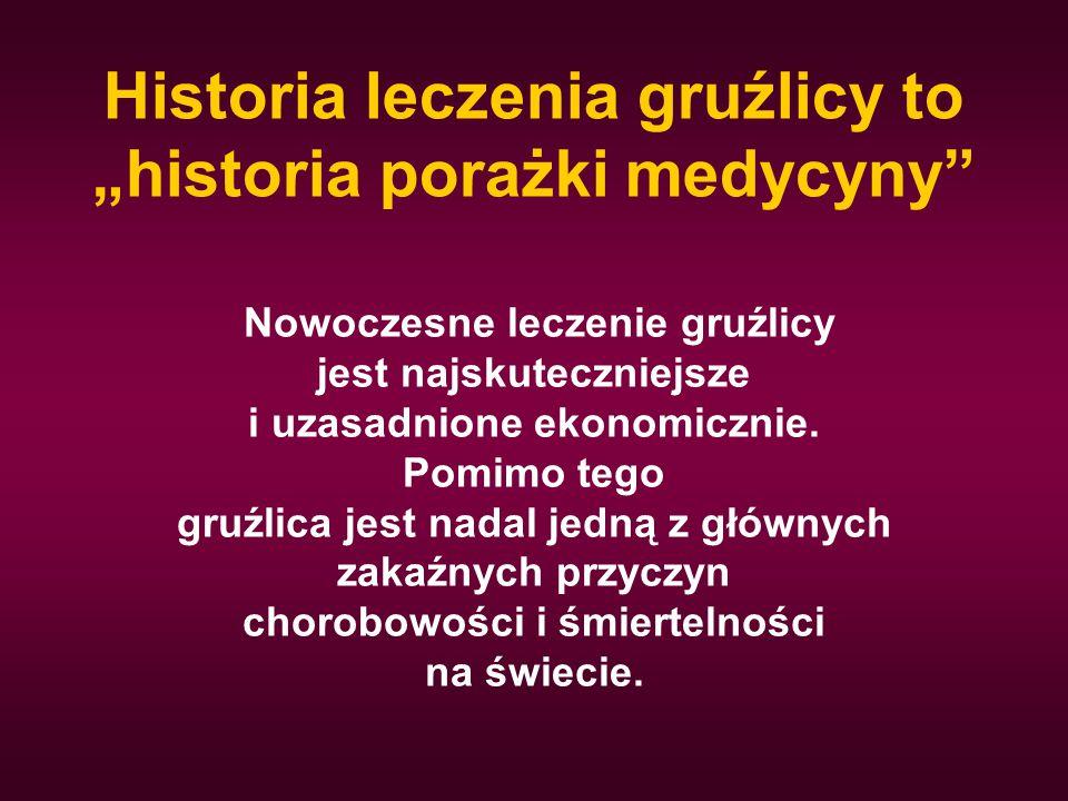 "Historia leczenia gruźlicy to ""historia porażki medycyny"