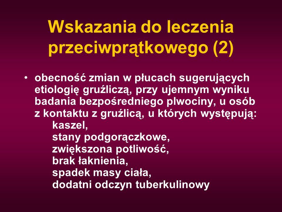 Wskazania do leczenia przeciwprątkowego (2)