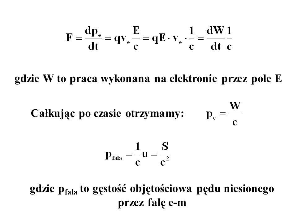 gdzie W to praca wykonana na elektronie przez pole E