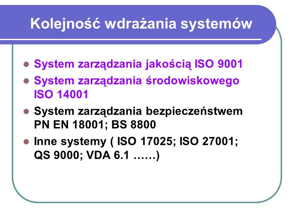 Kolejność wdrażania systemów