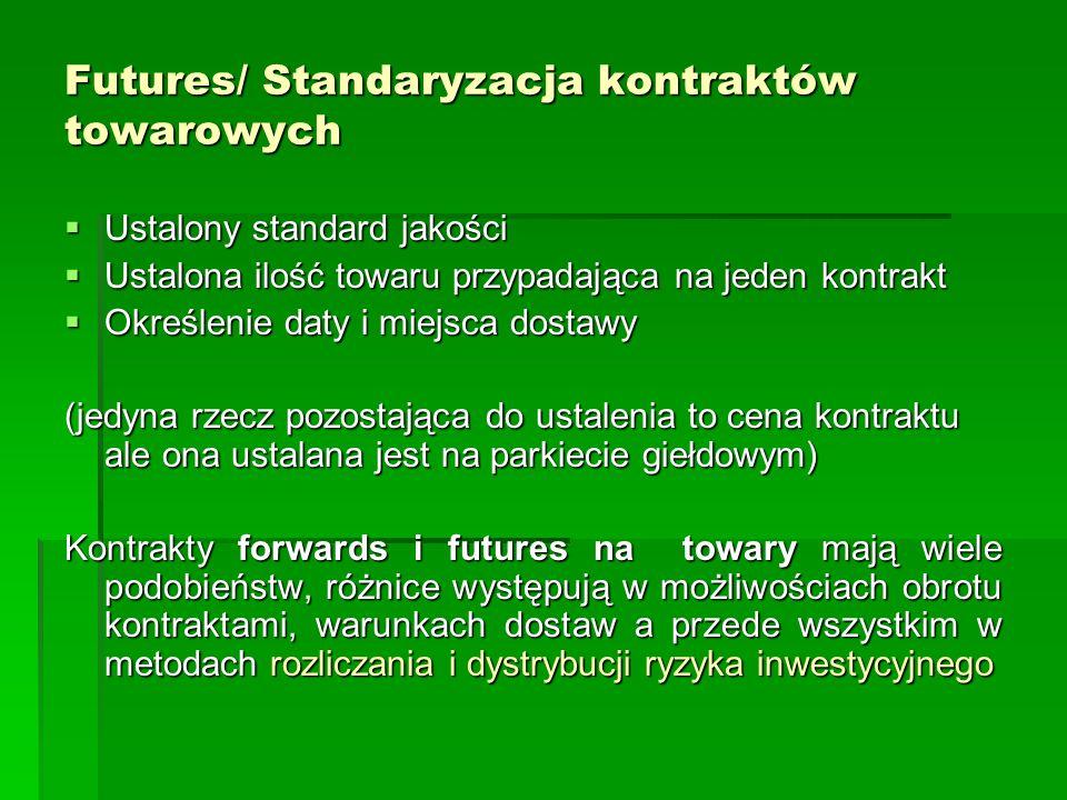 Futures/ Standaryzacja kontraktów towarowych