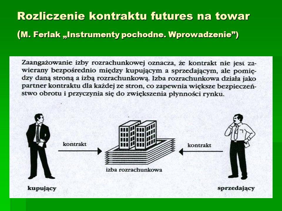 """Rozliczenie kontraktu futures na towar (M. Ferlak """"Instrumenty pochodne. Wprowadzenie )"""