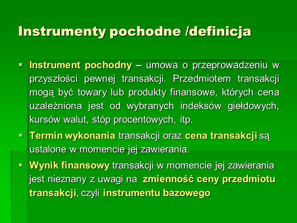 Instrumenty pochodne /definicja