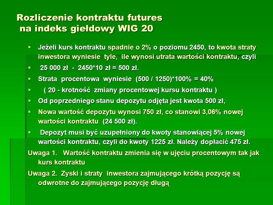Rozliczenie kontraktu futures na indeks giełdowy WIG 20