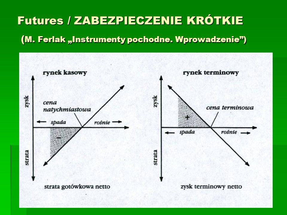 """Futures / ZABEZPIECZENIE KRÓTKIE (M. Ferlak """"Instrumenty pochodne"""