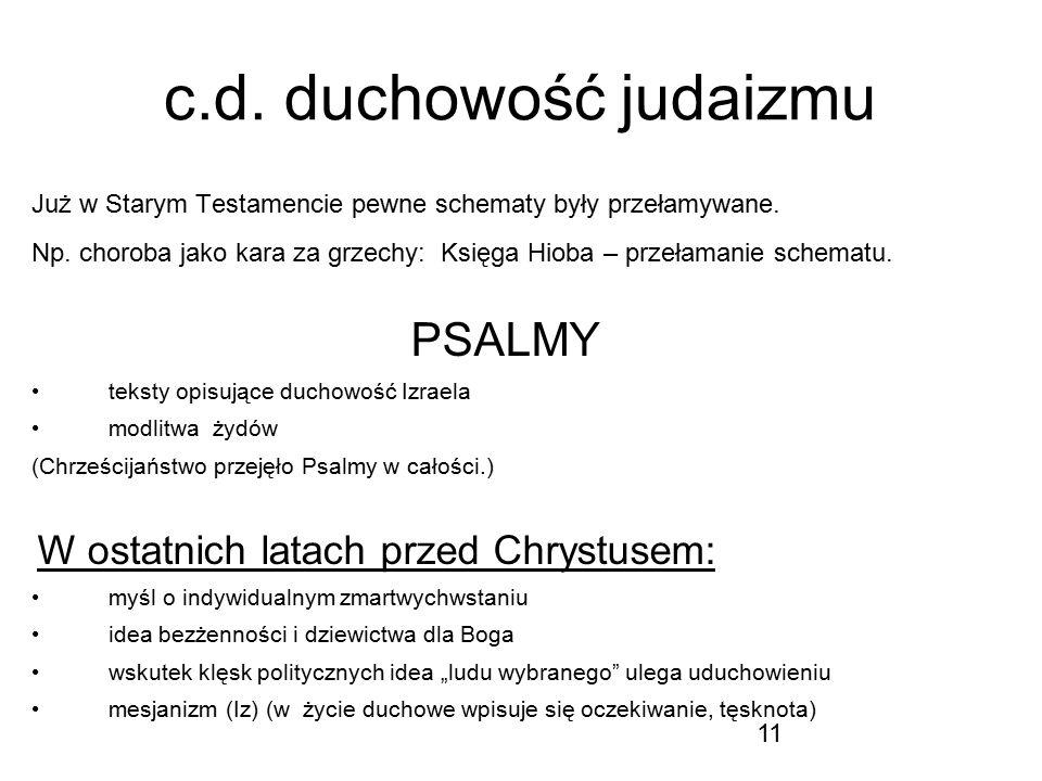 c.d. duchowość judaizmu PSALMY