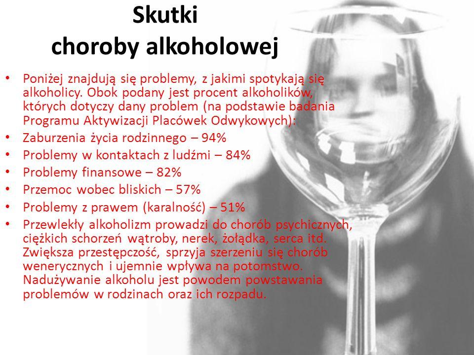 Skutki choroby alkoholowej