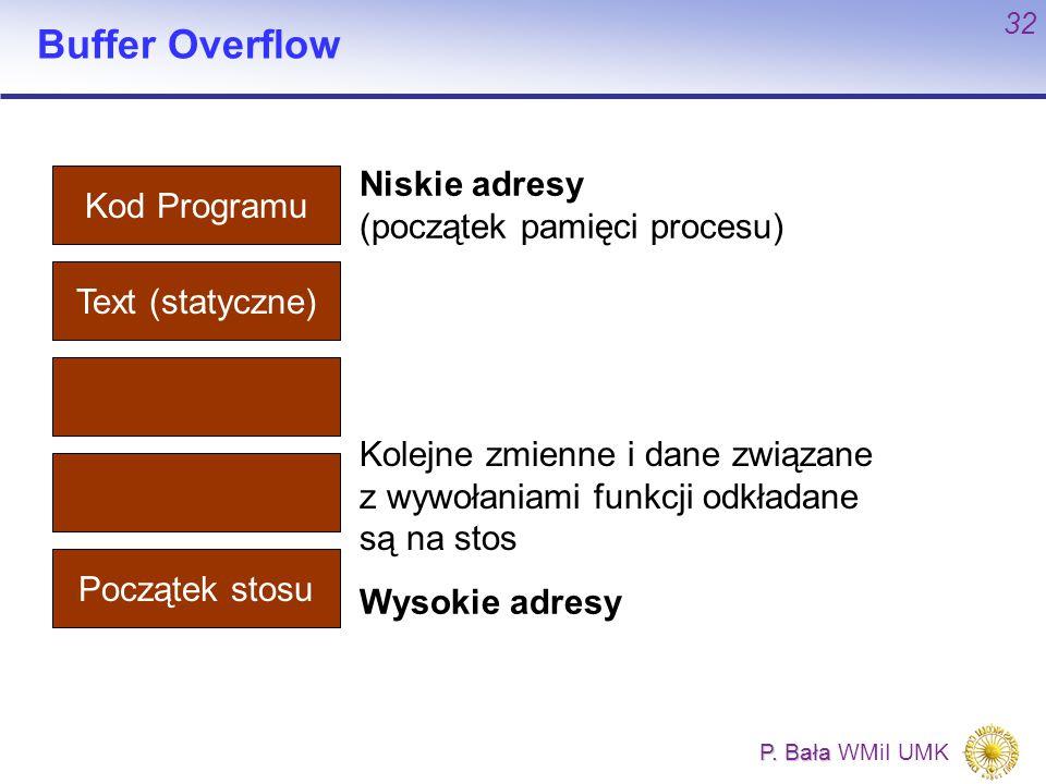 Buffer Overflow Niskie adresy Kod Programu (początek pamięci procesu)