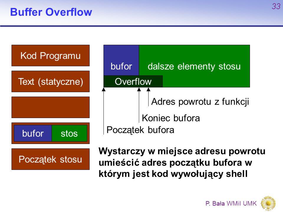 Buffer Overflow Kod Programu bufor dalsze elementy stosu
