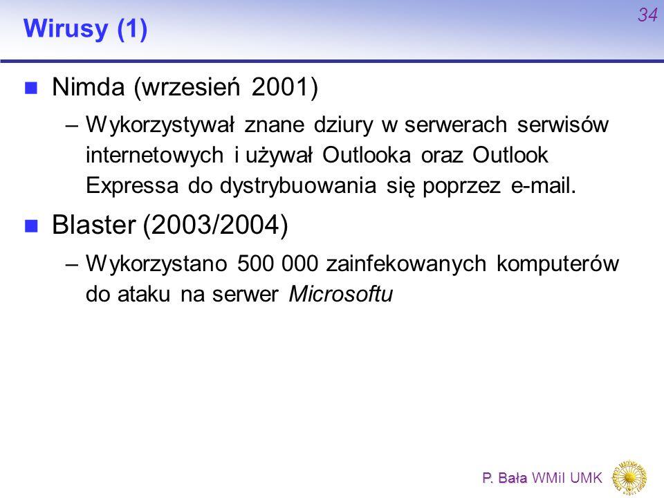 Blaster (2003/2004) Wirusy (1) Nimda (wrzesień 2001)