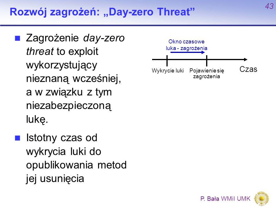 """Rozwój zagrożeń: """"Day-zero Threat"""