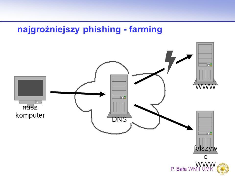najgroźniejszy phishing - farming