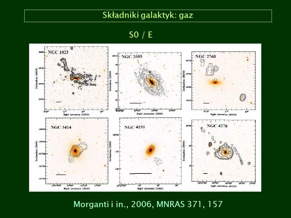 Składniki galaktyk: gaz