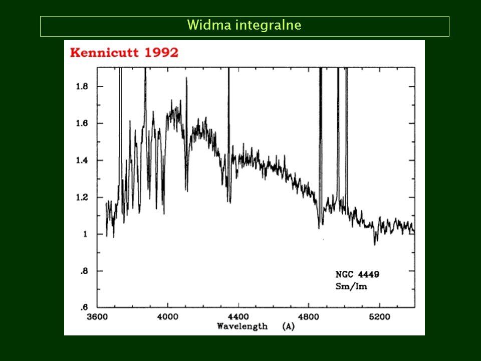 Widma integralne