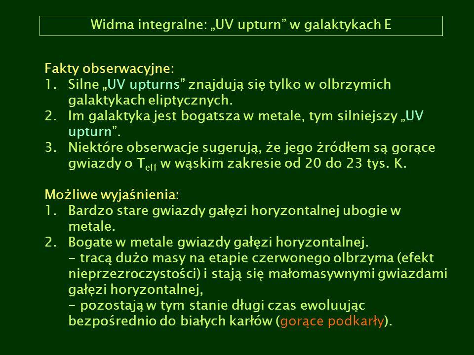 """Widma integralne: """"UV upturn w galaktykach E"""
