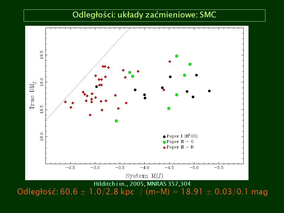 Odległości: układy zaćmieniowe: SMC