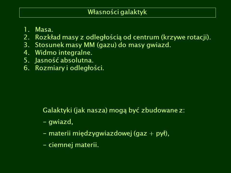 Własności galaktyk Masa. Rozkład masy z odległością od centrum (krzywe rotacji). Stosunek masy MM (gazu) do masy gwiazd.