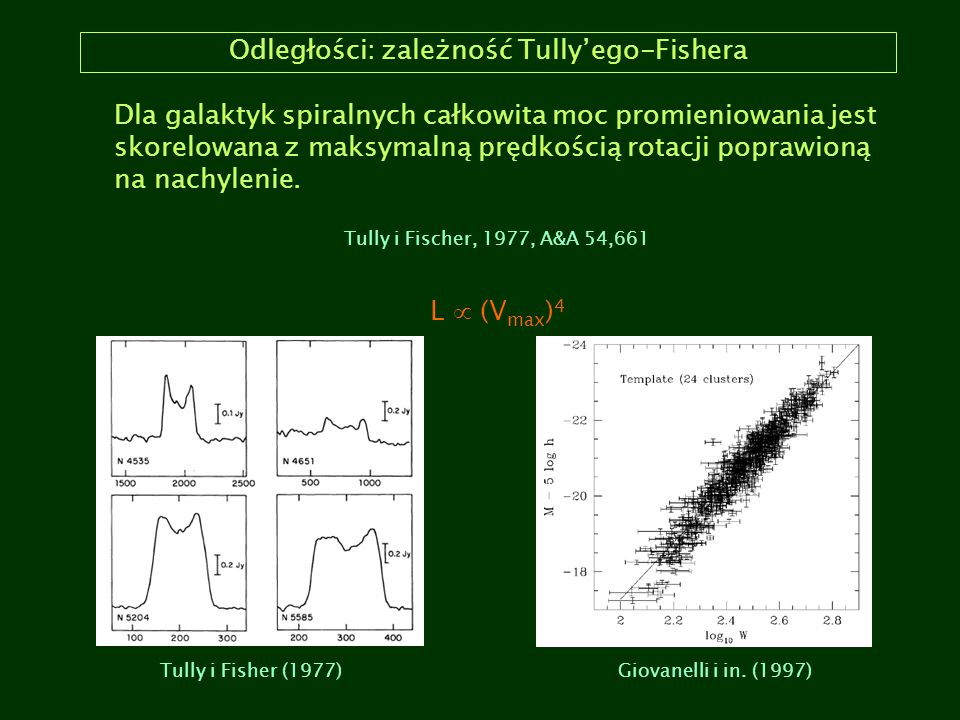 Odległości: zależność Tully'ego-Fishera