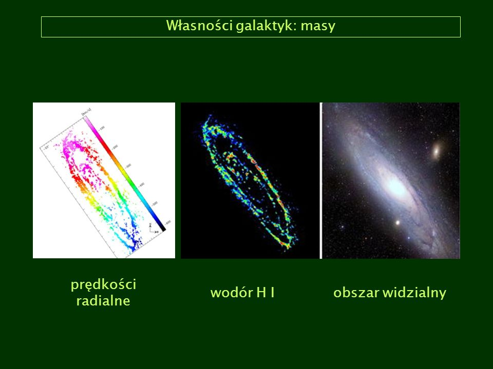 Własności galaktyk: masy