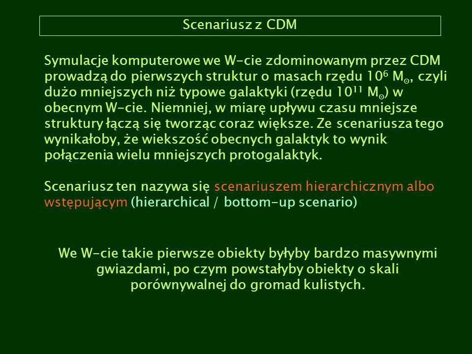 Scenariusz z CDM